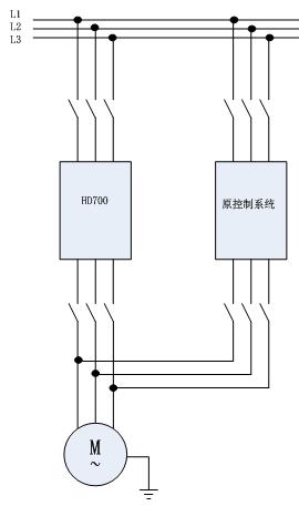 七喜变频器在水泥行业中的应用1.png