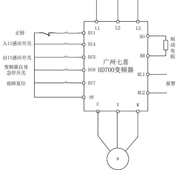 七喜HD700变频器扶梯改造方案4.png