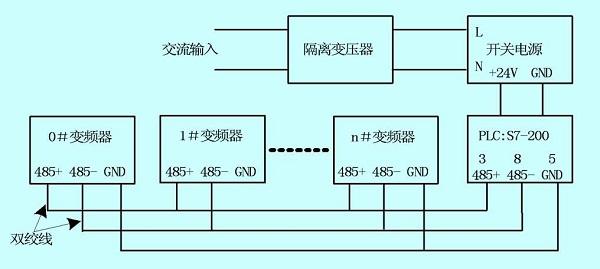 七喜HD700变频器在造纸行业的应用4.jpg