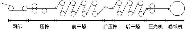 七喜HD700变频器在造纸行业的应用2.jpg