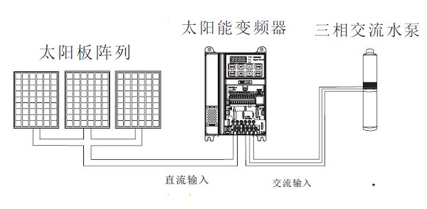 HD300光伏专用变频器1.png