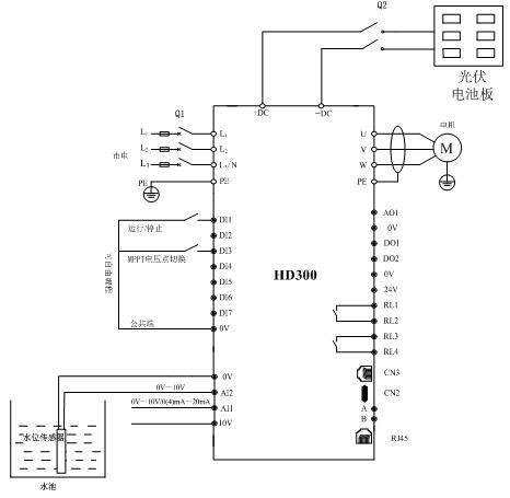 七喜变频器HD300在光伏水泵行业的应用3.jpg