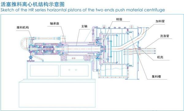 七喜变频器在离心机上的应用02.jpg