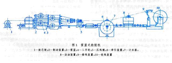 七喜变频器在捻股机上的应用01.png