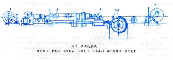 七喜变频器在捻股机上的应用02.png